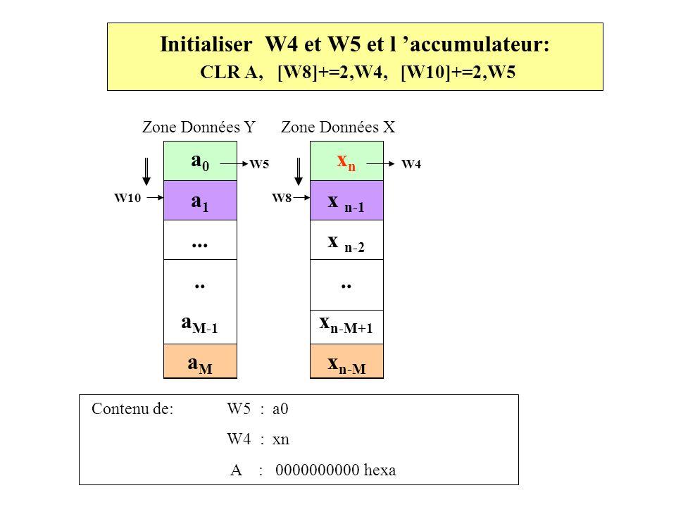 Initialiser W4 et W5 et l 'accumulateur: CLR A, [W8]+=2,W4, [W10]+=2,W5